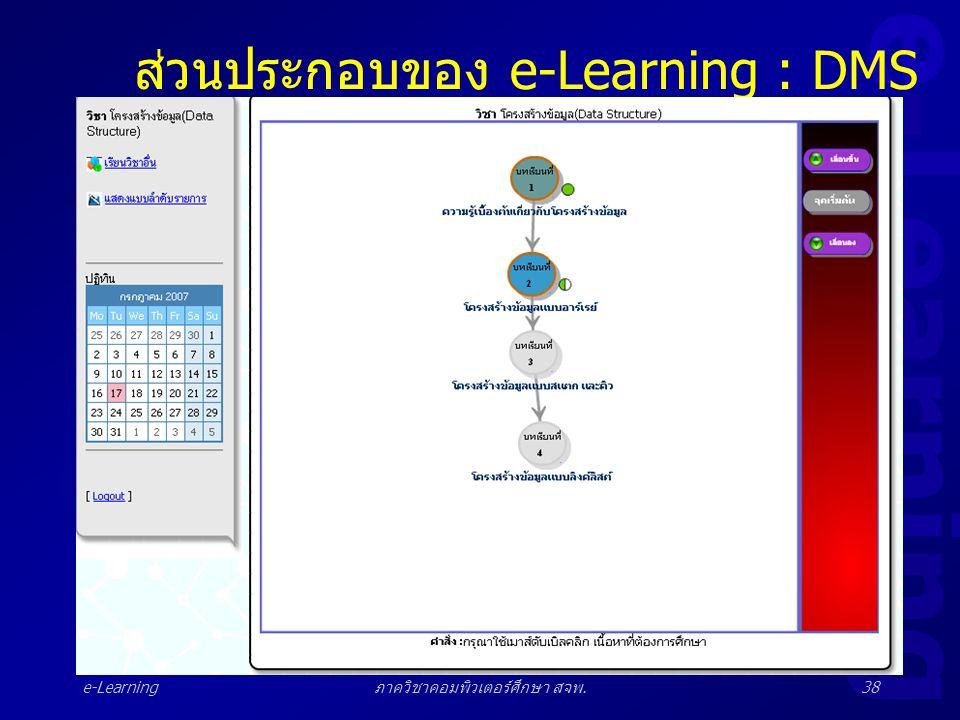 ส่วนประกอบของ e-Learning : DMS