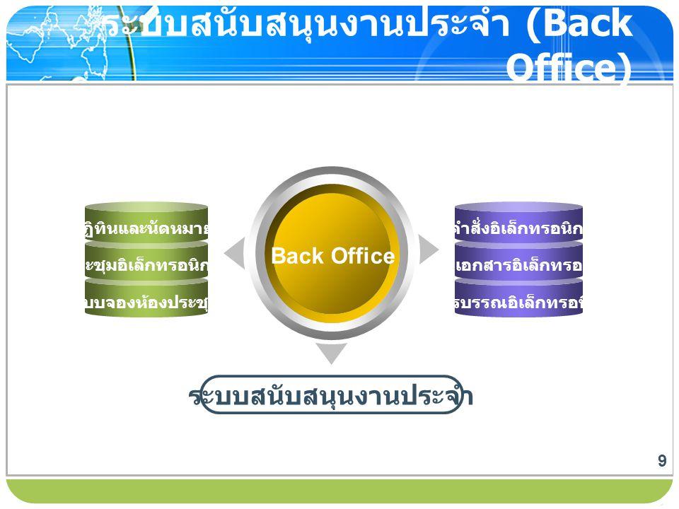 ระบบสนับสนุนงานประจำ (Back Office)