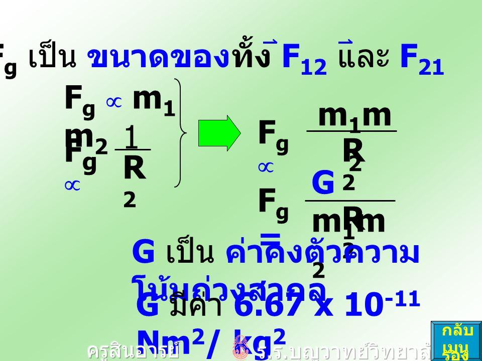 Fg เป็น ขนาดของทั้ง F12 และ F21