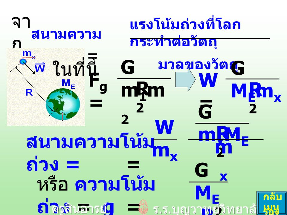 จาก G m1m2 G MEmx ในที่นี้ Fg = W = R2 R2 G mxME W R2 mx