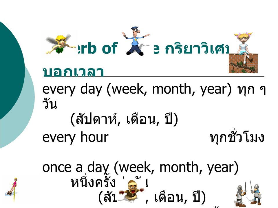 Adverb of Time กริยาวิเศษณ์บอกเวลา