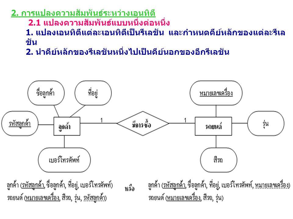 2. การแปลงความสัมพันธ์ระหว่างเอนทิตี