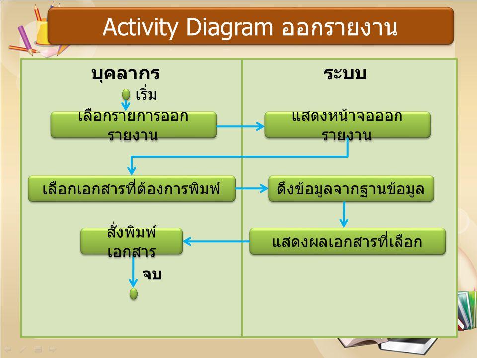 Activity Diagram ออกรายงาน