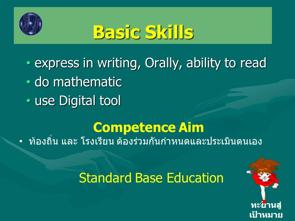 Basic Skills express in writing, Orally, ability to read do mathematic