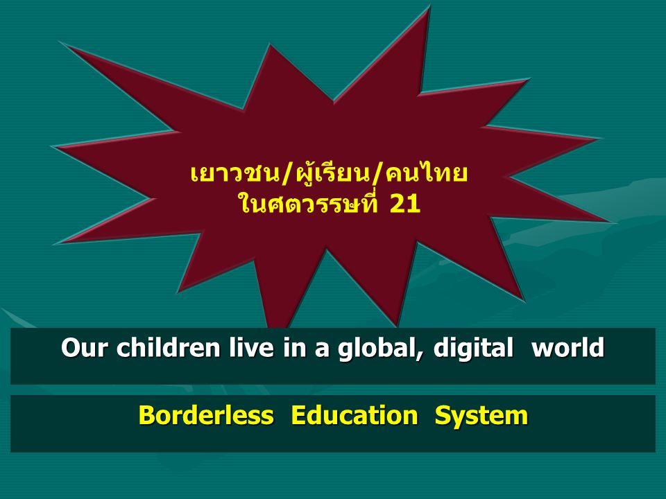 เยาวชน/ผู้เรียน/คนไทย ในศตวรรษที่ 21