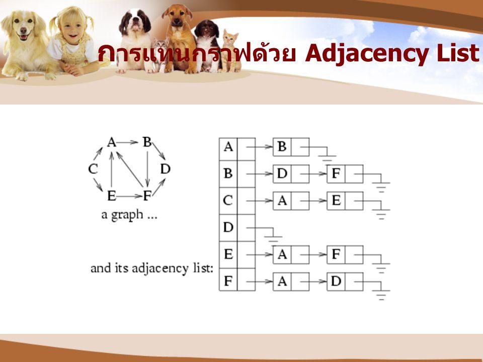 การแทนกราฟด้วย Adjacency List