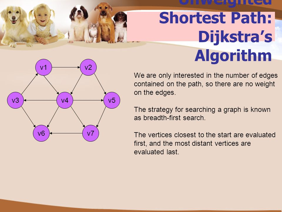 Unweighted Shortest Path: Dijkstra's Algorithm
