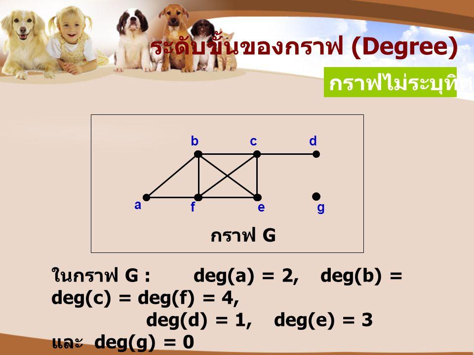 ระดับขั้นของกราฟ (Degree)