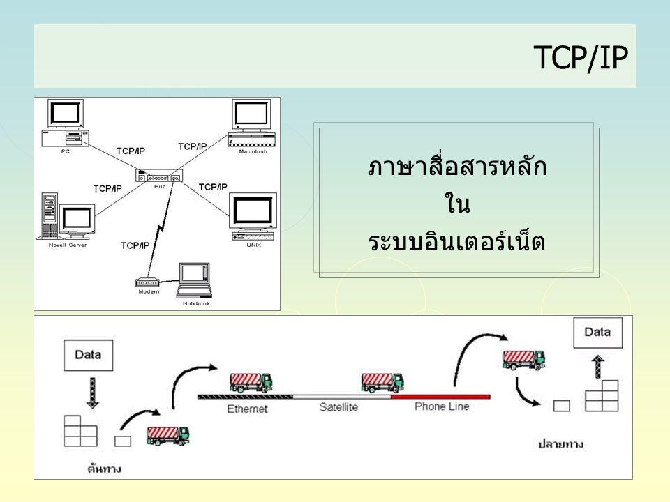 TCP/IP ภาษาสื่อสารหลัก ใน ระบบอินเตอร์เน็ต
