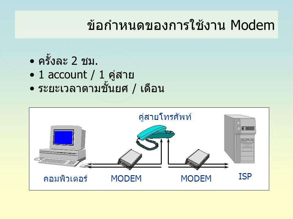 ข้อกำหนดของการใช้งาน Modem