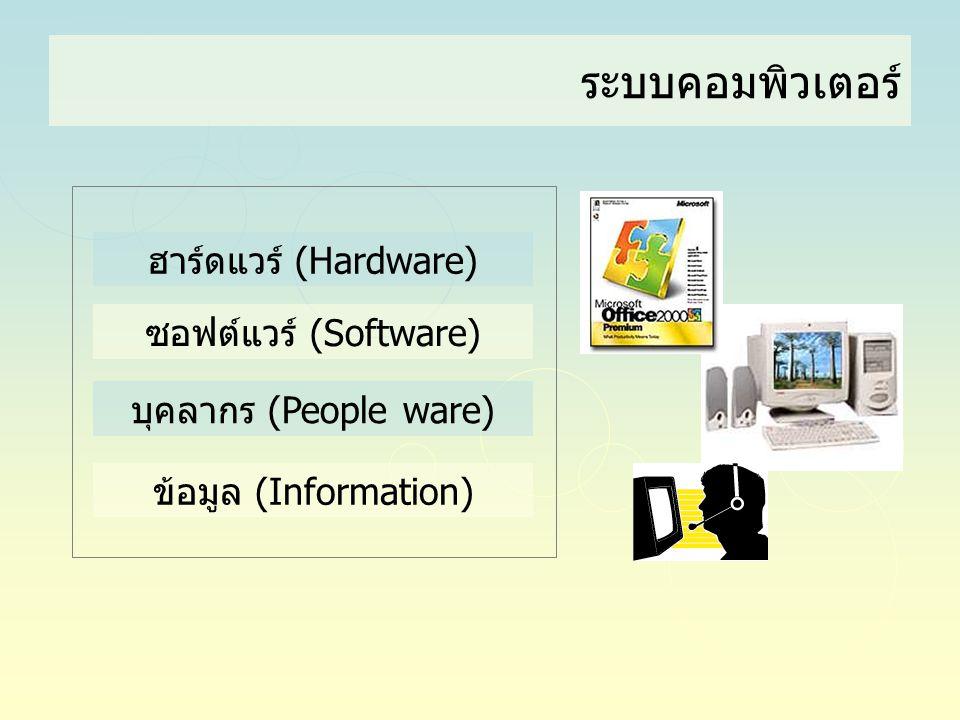 ระบบคอมพิวเตอร์ ฮาร์ดแวร์ (Hardware) ซอฟต์แวร์ (Software)