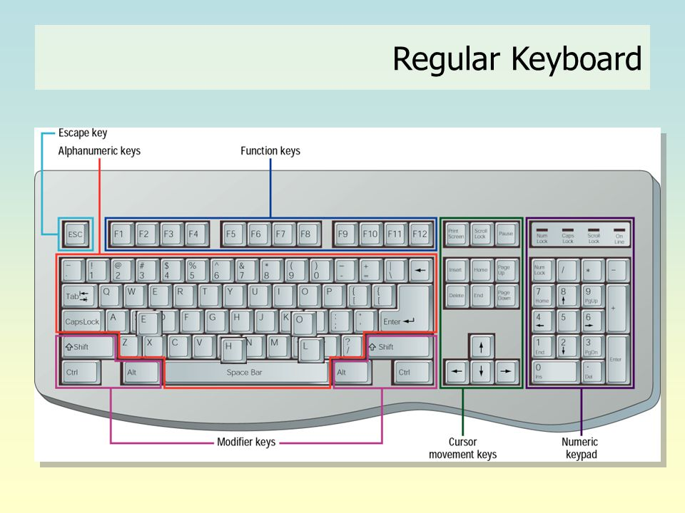Regular Keyboard