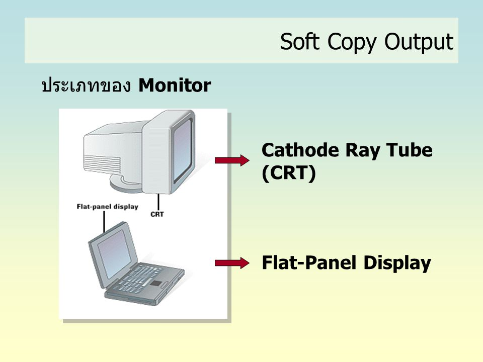 Soft Copy Output ประเภทของ Monitor Cathode Ray Tube (CRT)