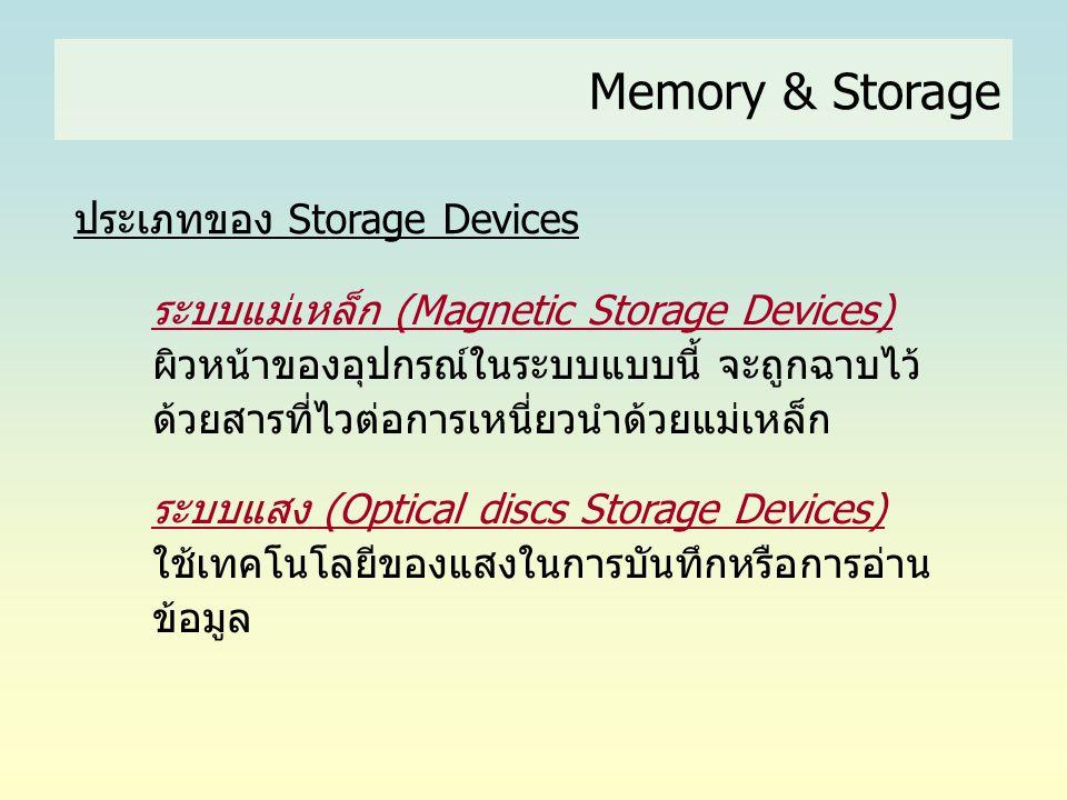 Memory & Storage ประเภทของ Storage Devices