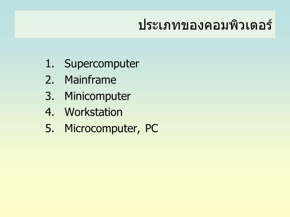 ประเภทของคอมพิวเตอร์