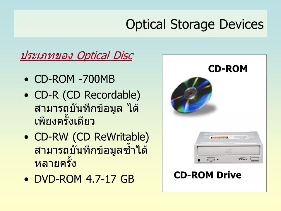 ประเภทของ Optical Disc