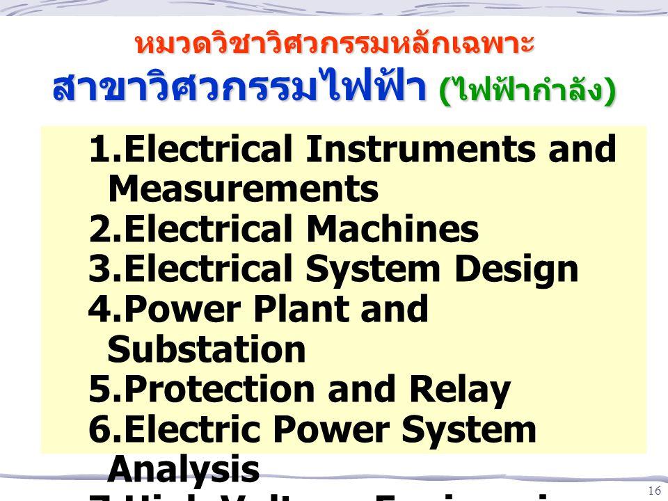 หมวดวิชาวิศวกรรมหลักเฉพาะ สาขาวิศวกรรมไฟฟ้า (ไฟฟ้ากำลัง)