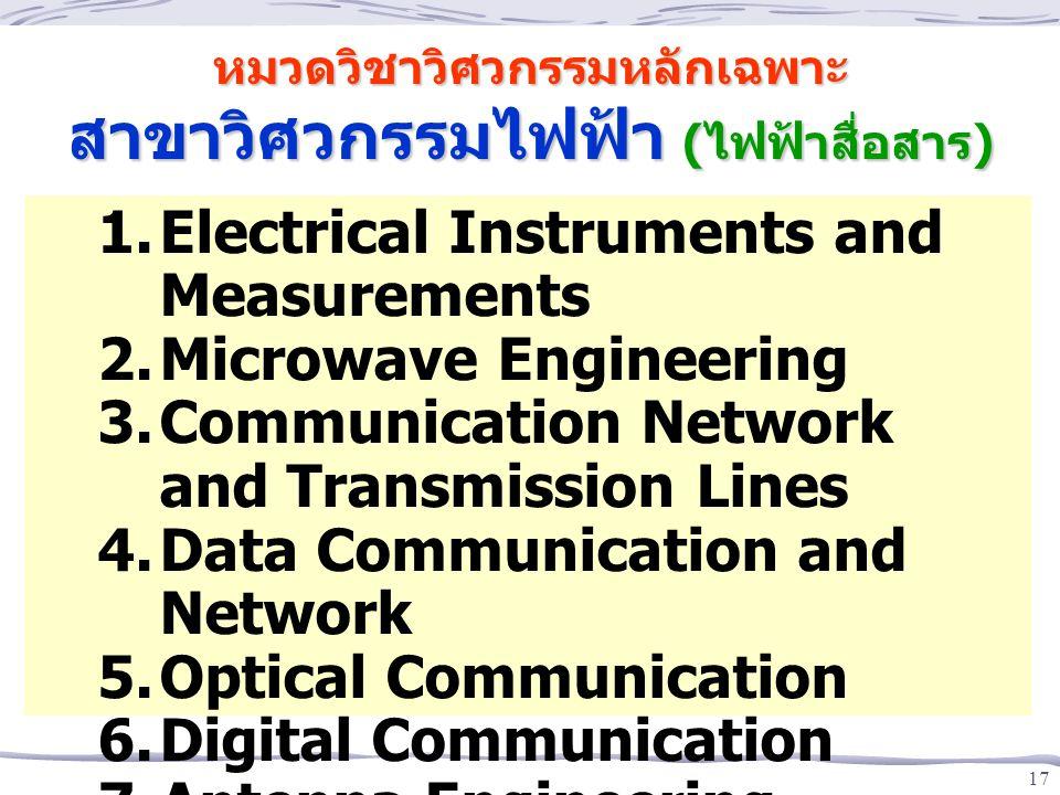 หมวดวิชาวิศวกรรมหลักเฉพาะ สาขาวิศวกรรมไฟฟ้า (ไฟฟ้าสื่อสาร)