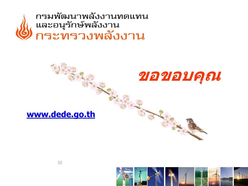 ขอขอบคุณ www.dede.go.th 30 30