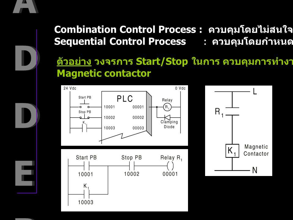 L A D D E R Combination Control Process : ควบคุมโดยไม่สนใจลำดับการทำงาน. Sequential Control Process : ควบคุมโดยกำหนดลำดับการทำงานที่แน่นอน.