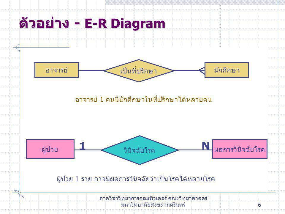ตัวอย่าง - E-R Diagram 1 N เป็นที่ปรึกษา