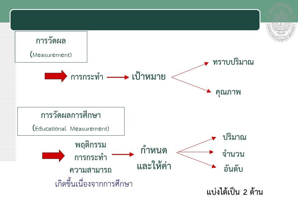 การวัดผล(Measurement) การวัดผลการศึกษา (Educational Measurement)