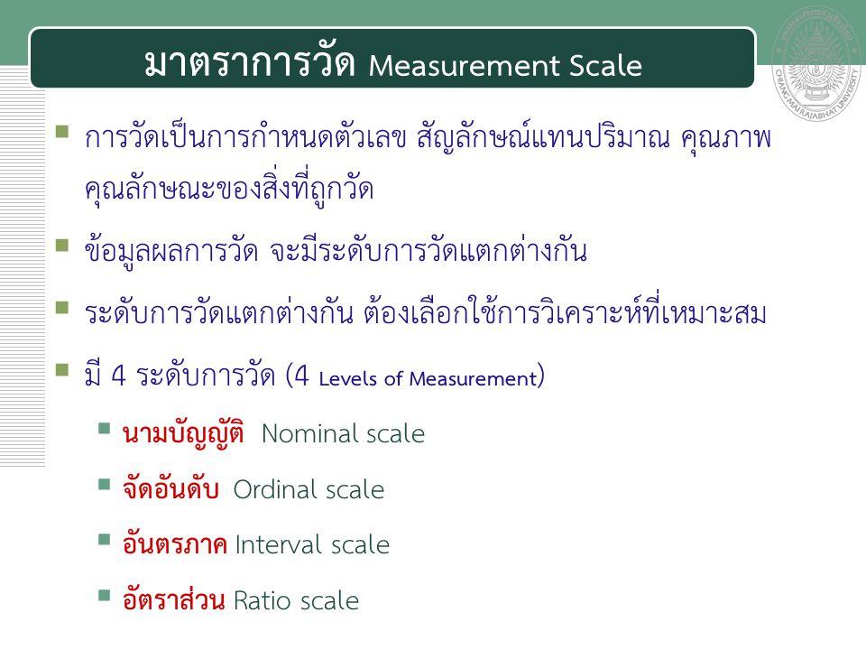 มาตราการวัด Measurement Scale