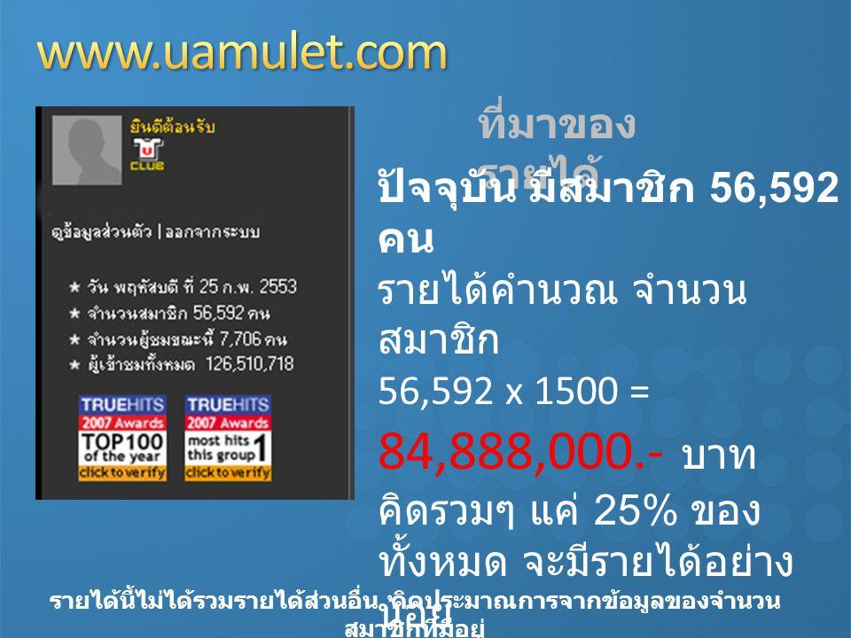 21,222,000.- บาท www.uamulet.com 84,888,000.- บาท ที่มาของรายได้