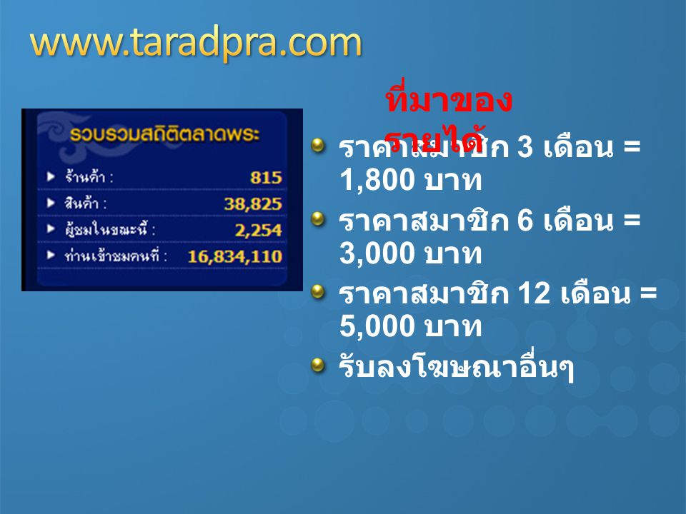 www.taradpra.com ที่มาของรายได้ ราคาสมาชิก 3 เดือน = 1,800 บาท