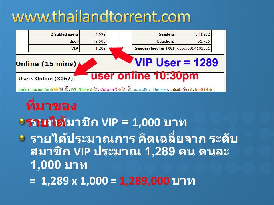 www.thailandtorrent.com ที่มาของรายได้ ราคาสมาชิก VIP = 1,000 บาท