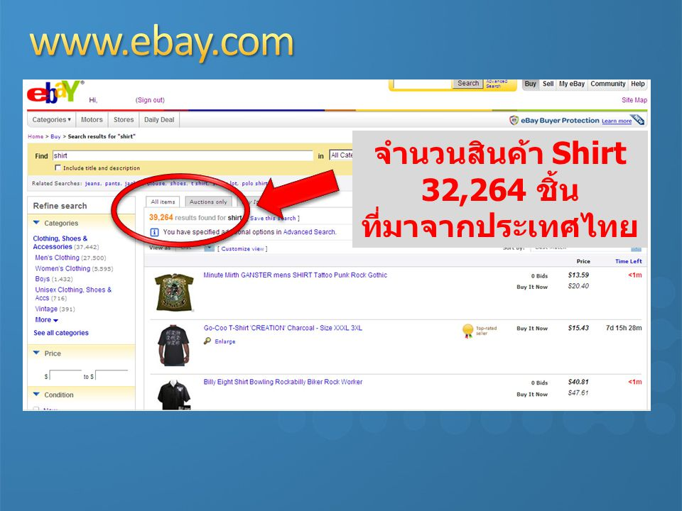 www.ebay.com จำนวนสินค้า Shirt 32,264 ชิ้น ที่มาจากประเทศไทย