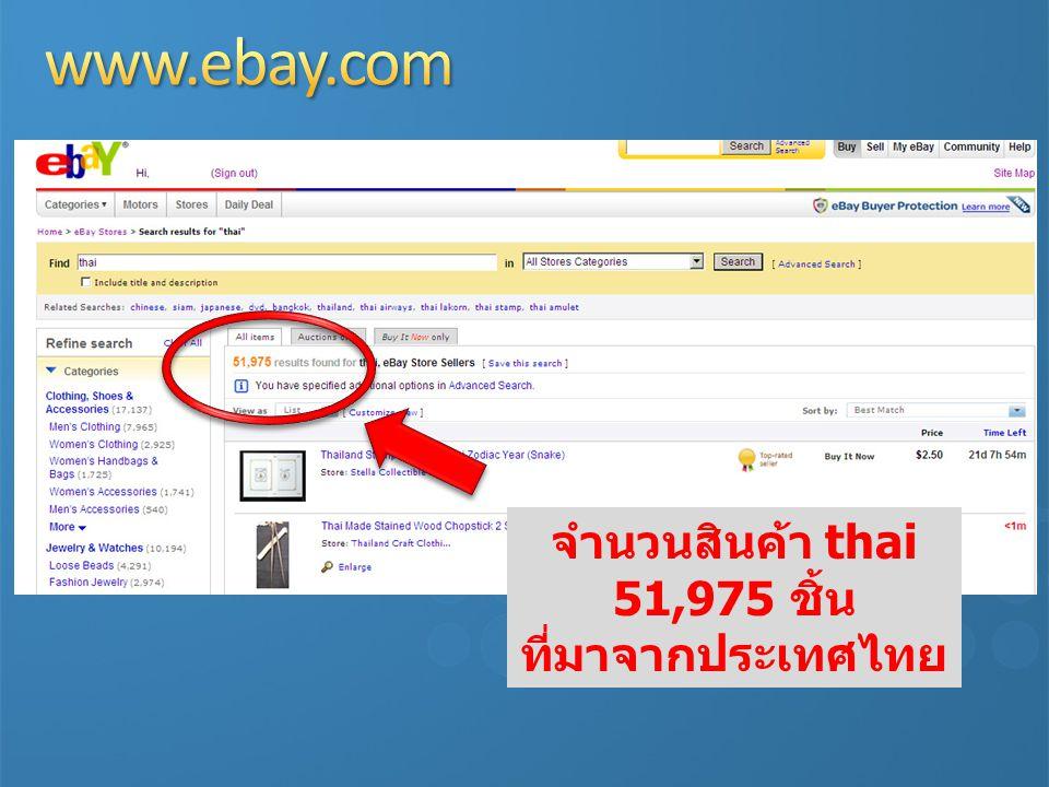 www.ebay.com จำนวนสินค้า thai 51,975 ชิ้น ที่มาจากประเทศไทย