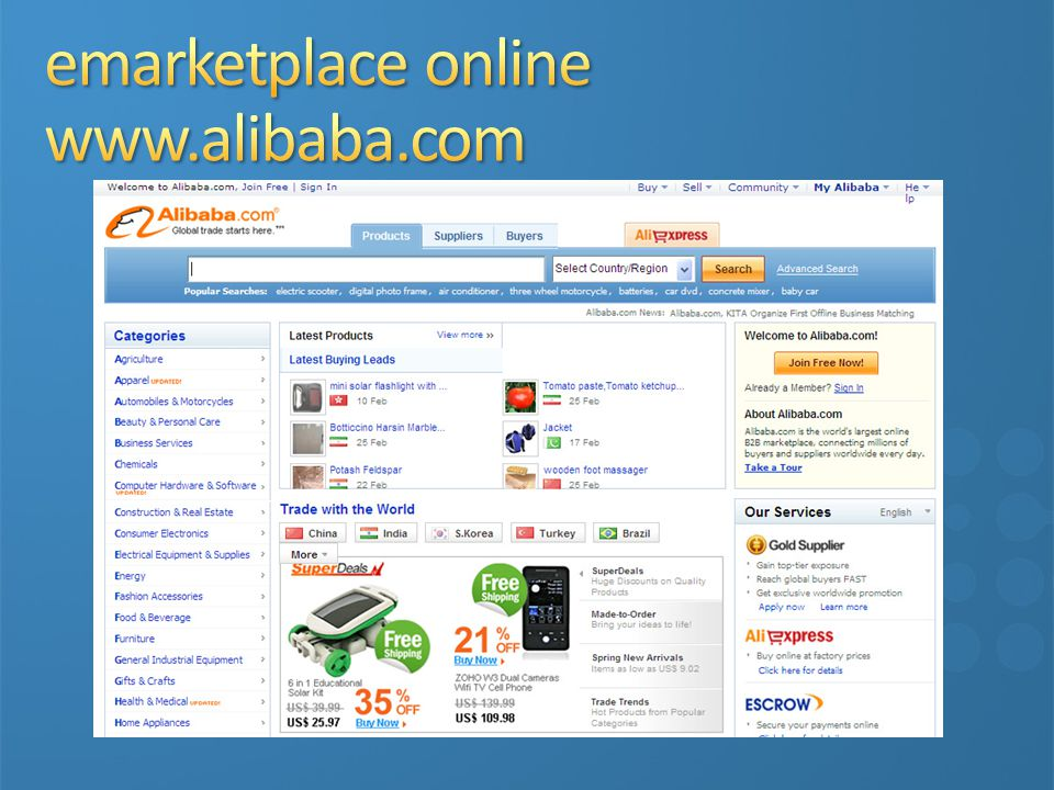 emarketplace online www.alibaba.com