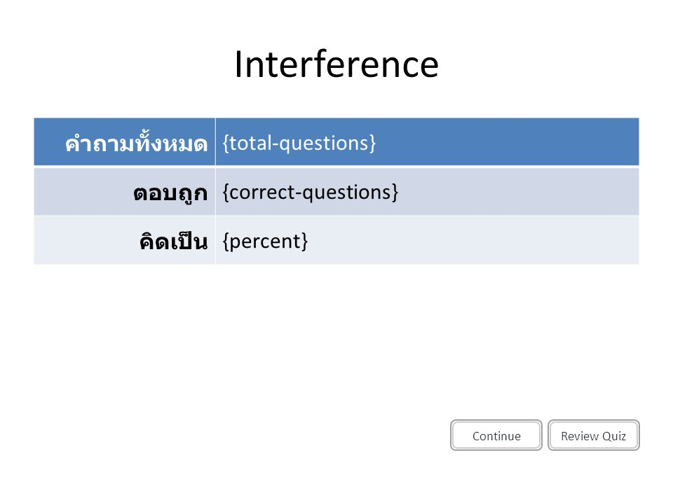 Interference คำถามทั้งหมด {total-questions} ตอบถูก {correct-questions}