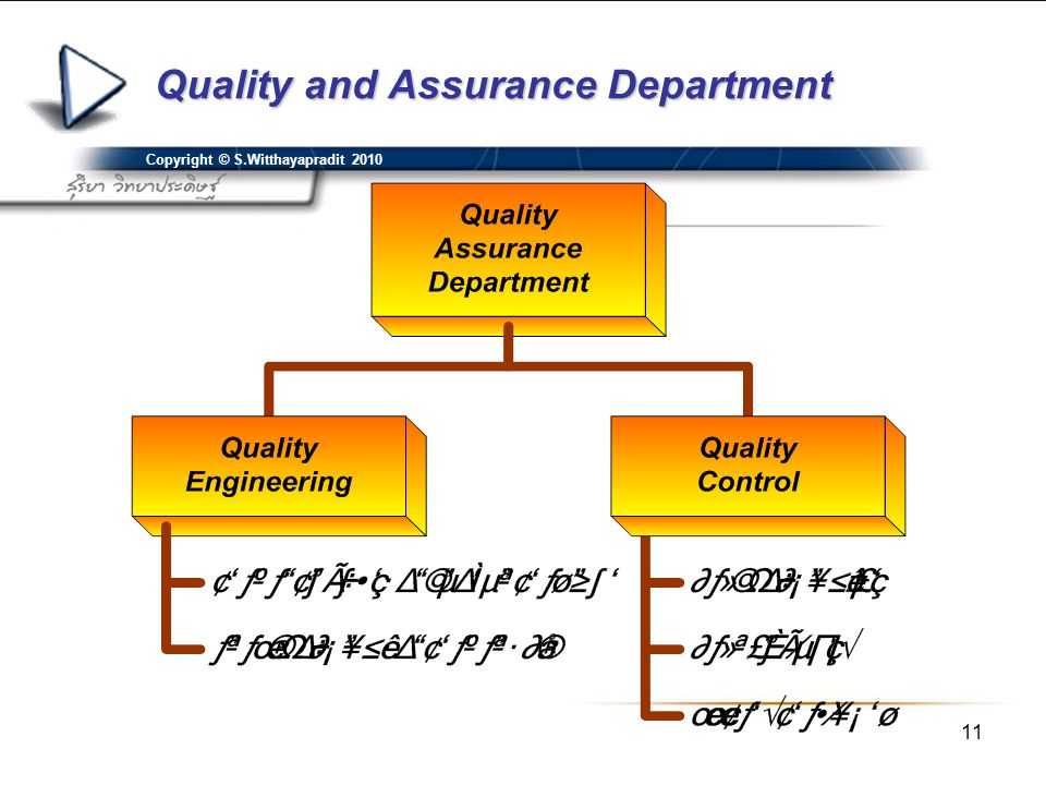 Quality and Assurance Department