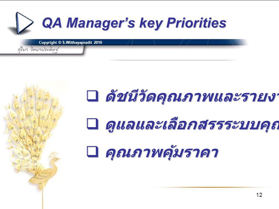QA Manager's key Priorities