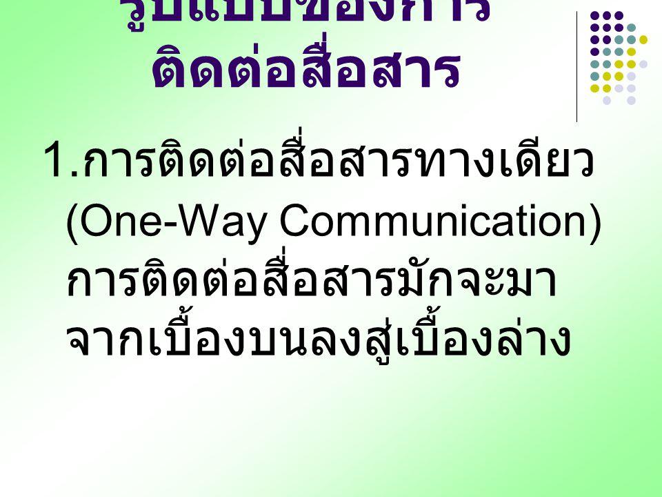 รูปแบบของการติดต่อสื่อสาร
