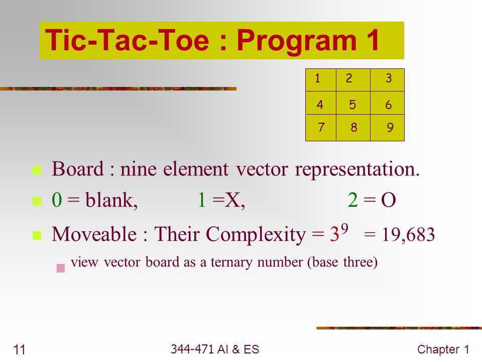 Tic-Tac-Toe : Program 1 1 2 3. 7 8 9. 4 5 6. Board : nine element vector representation.
