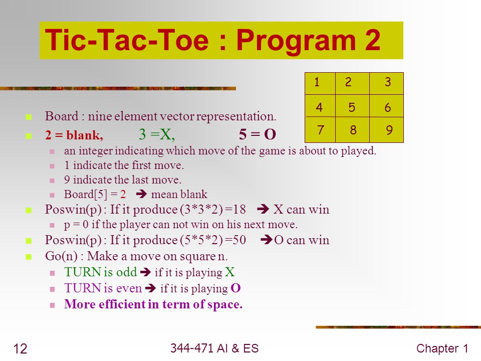 Tic-Tac-Toe : Program 2 Board : nine element vector representation.