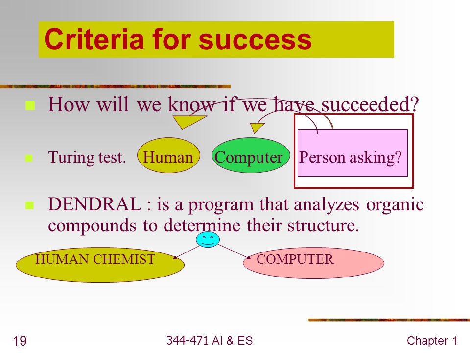 Criteria for success How will we know if we have succeeded