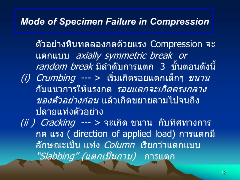 Mode of Specimen Failure in Compression