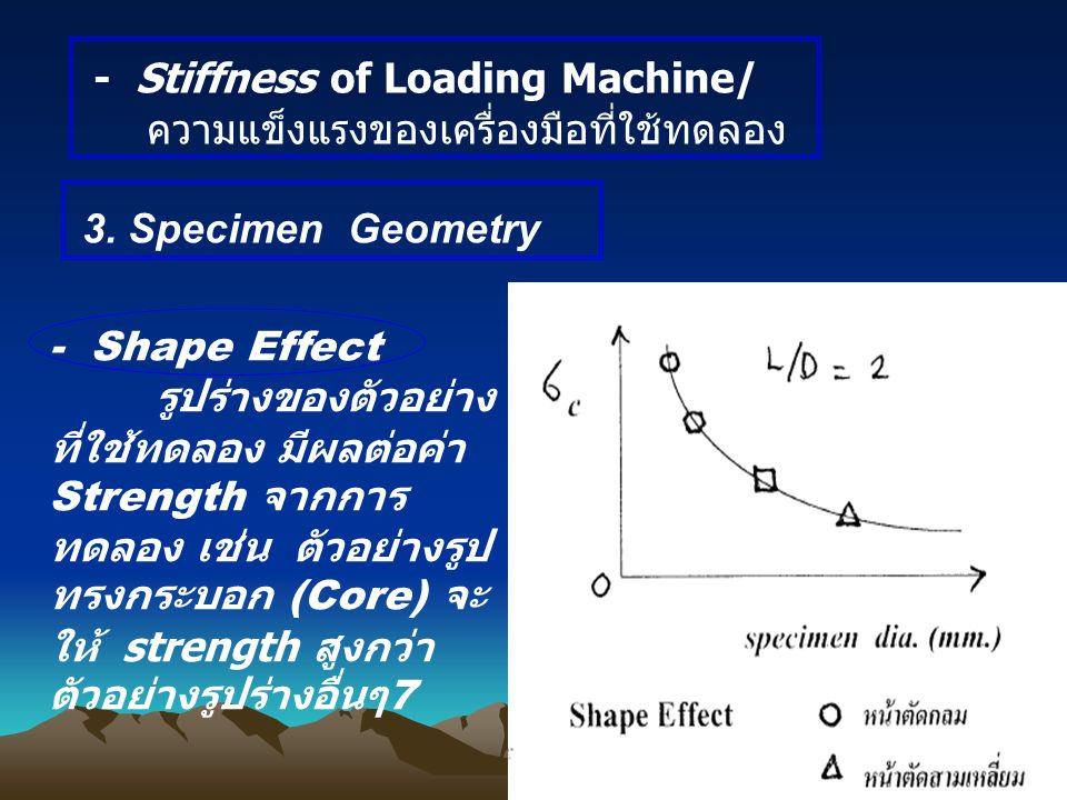 - Stiffness of Loading Machine/