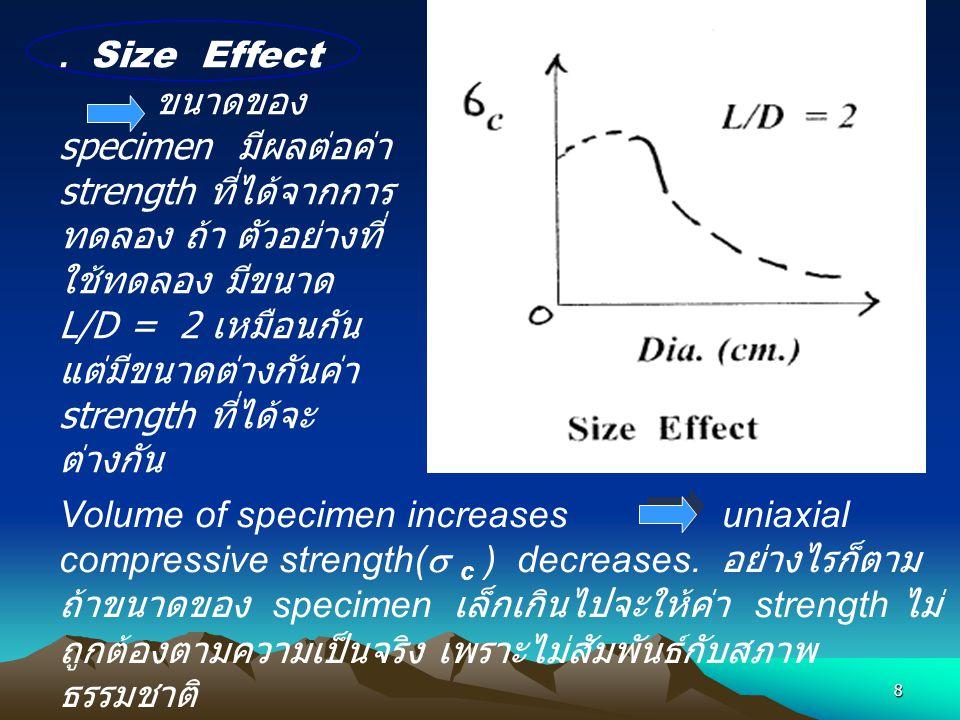 . Size Effect ขนาดของ specimen มีผลต่อค่า strength ที่ได้จากการทดลอง ถ้า ตัวอย่างที่ใช้ทดลอง มีขนาด L/D = 2 เหมือนกัน แต่มีขนาดต่างกันค่า strength ที่ได้จะต่างกัน