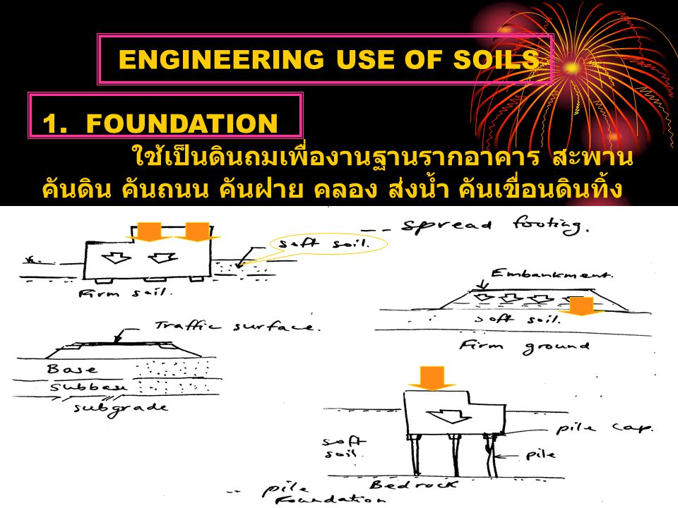 ENGINEERING USE OF SOILS