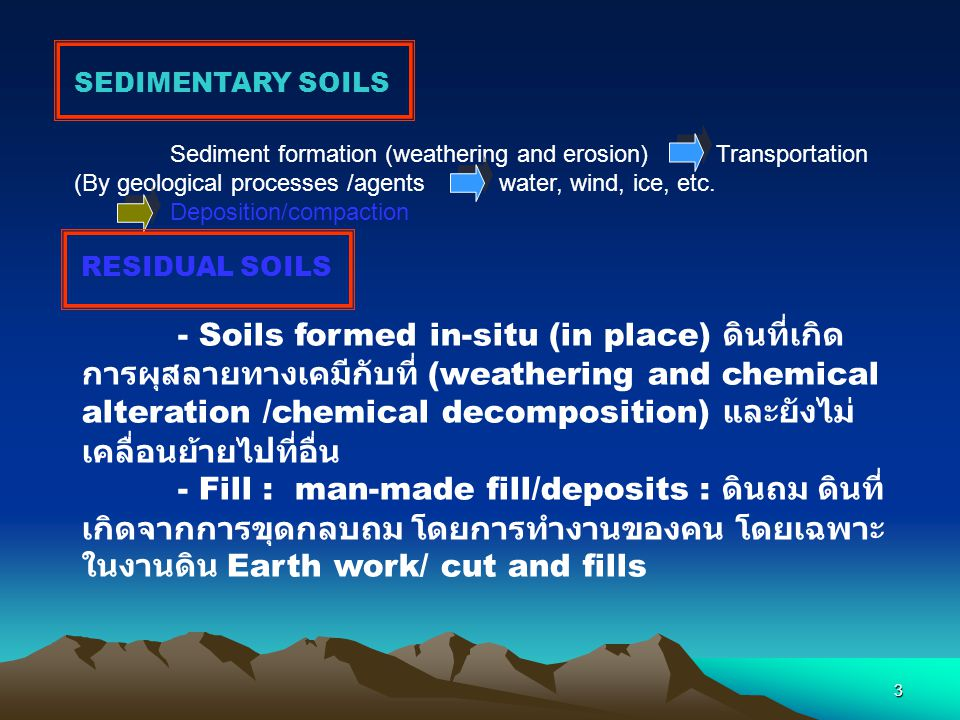 SEDIMENTARY SOILS Sediment formation (weathering and erosion) Transportation.