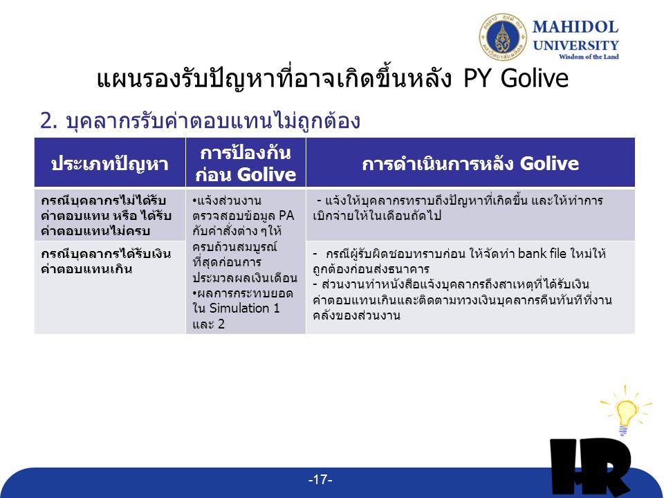 แผนรองรับปัญหาที่อาจเกิดขึ้นหลัง PY Golive