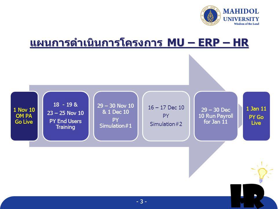 แผนการดำเนินการโครงการ MU – ERP – HR