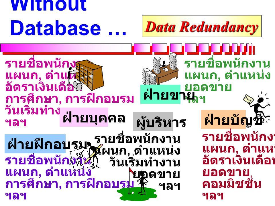 Without Database … Data Redundancy ฝ่ายขาย ฝ่ายบุคคล ฝ่ายบัญชี