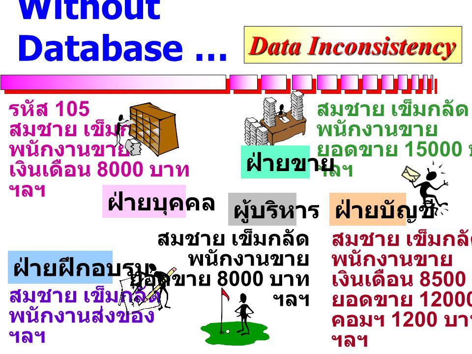 Without Database … Data Inconsistency ฝ่ายขาย ฝ่ายบุคคล ฝ่ายบัญชี