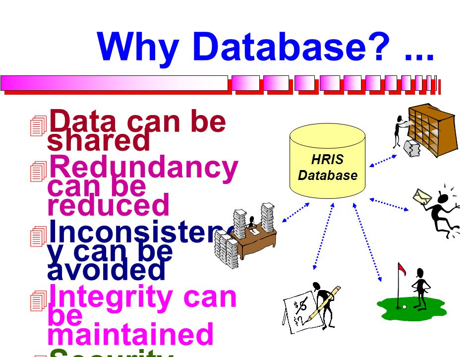 Why Database ... Data can be shared Redundancy can be reduced